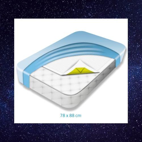 Grafik: Vorteile DryNites Bed Mats