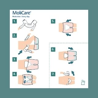 MoliCare Premium Form anlegen liegend