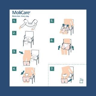 MoliCare Premium Form anlegen sitzend