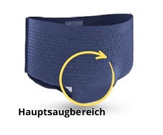 Bild TENA Pants für Männer, Modell Active Fit - Verstärkter Saugkern