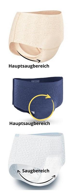 Unterschiedliche Saugbereiche bei Unisex-, Frauen, und Männer Pants