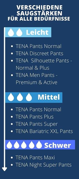 Grafik: Pants für unterschiedliche Bedürfnisse in der Übersicht