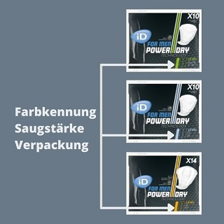 iD Light Farbkennung Verpackung